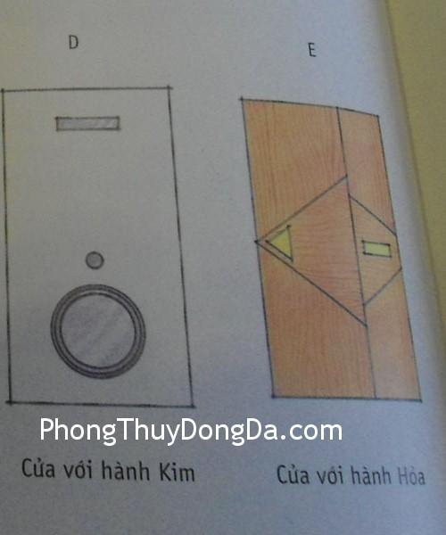 cua Những kiểu thiết kế cửa